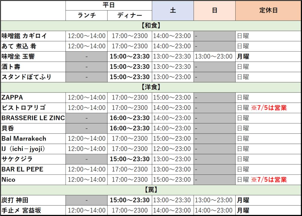 20200703営業時間変更
